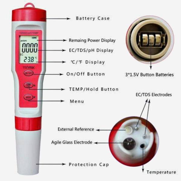 Professional TDS/EC/pH/TEMP Meter